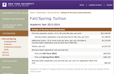 NYU Nursing Tuition